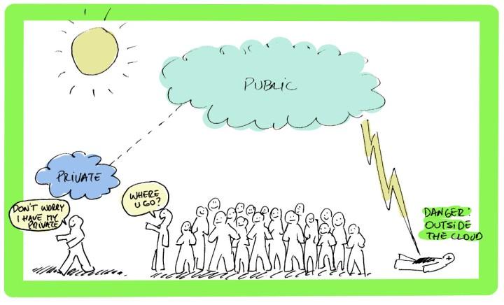 hybrid cloud in action kio networks mauricio rojas cto cartoon
