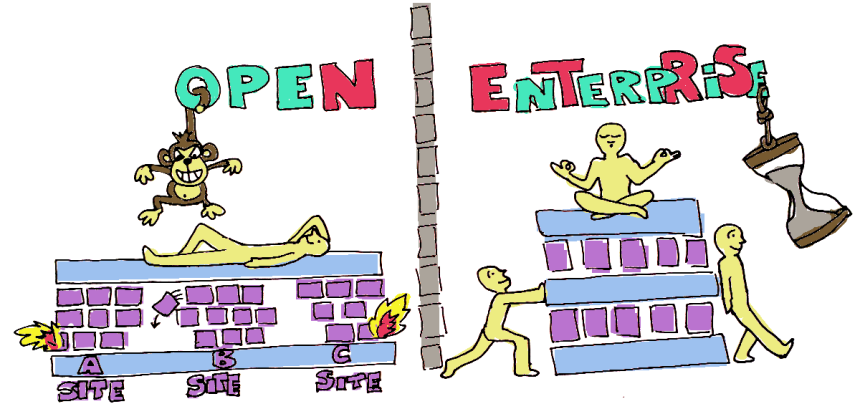 mauricio rojas cto kio networks open versus enterprise openstack cloud