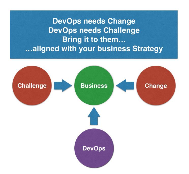 devops needs challenge change