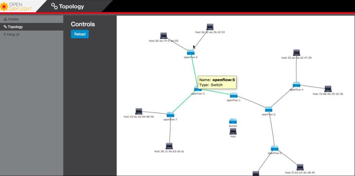 Dlux-topology-OpenStack-Openflow-Lithium-Dasboard-VTN-Manager-Kilo