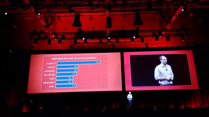 Openstack most used tools summit boston 2017 2016