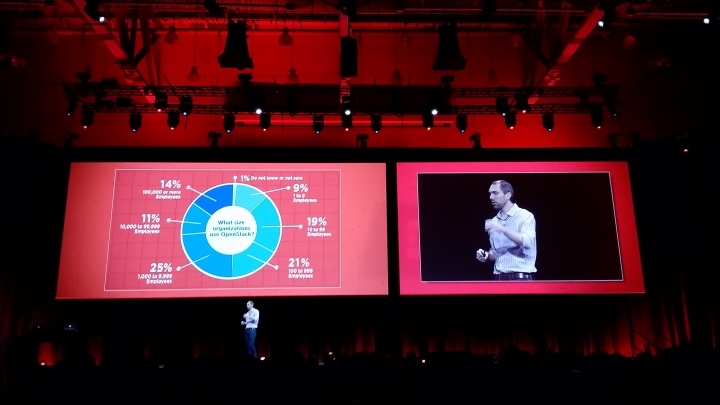 Openstack survey 2016 2017 summit boston users