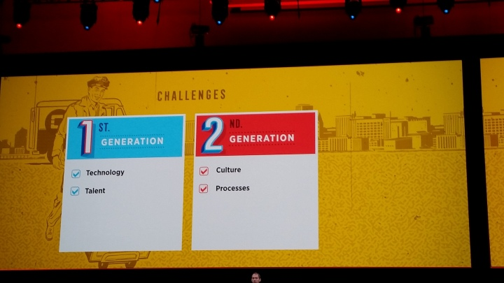 Second cloud generation challenges openstack summit 2016 2017 Boston