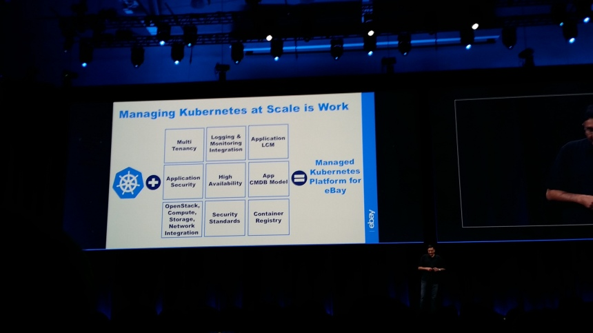 Kubernetes openstack summit boston ebay tessmaster